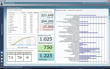 CMS Desktop Multi Users Dashboard